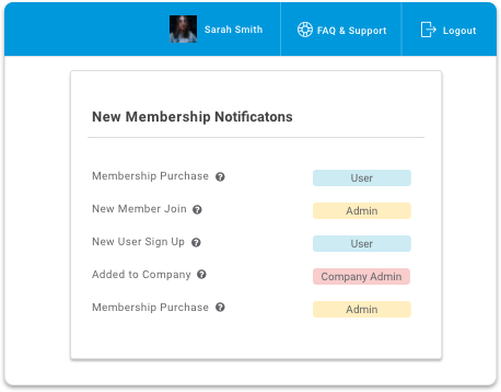 Automatic expiry notifications for association members